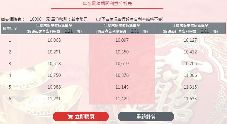中國人壽圖檔
