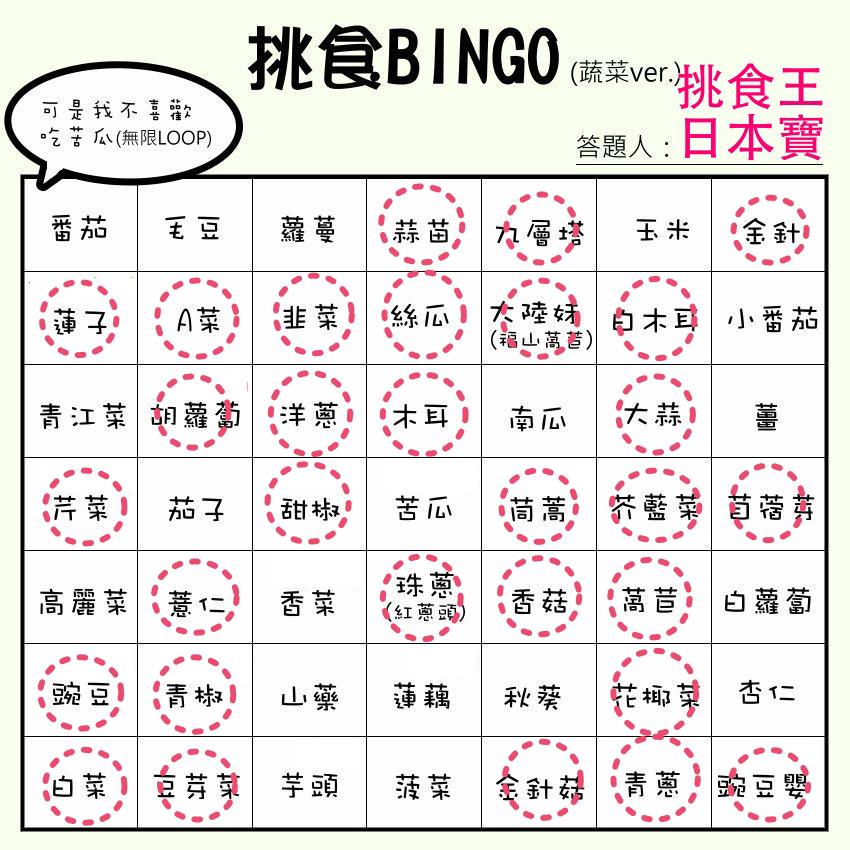 挑食 Bingo 圖 (蔬菜篇-空白圖)